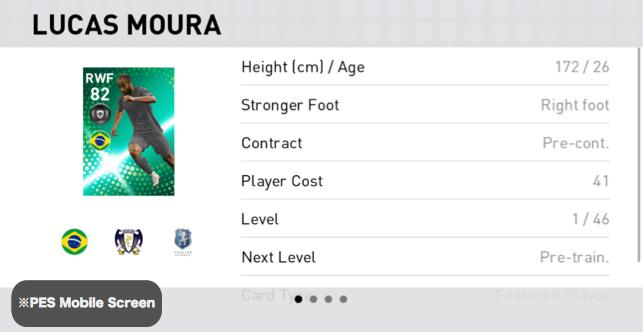FP Lucas Moura Player Details