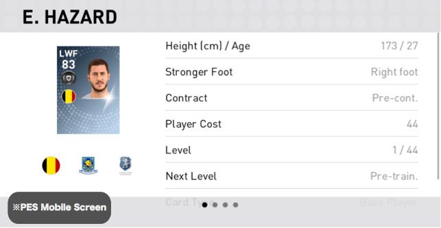 Eden Hazard Player Detail