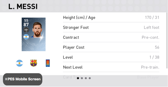Lionel Messi Player Detail