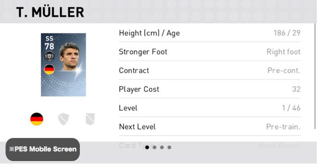 Thomas Müller Player Detail