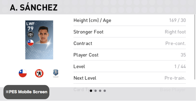 Alexis Sánchez Player Detail